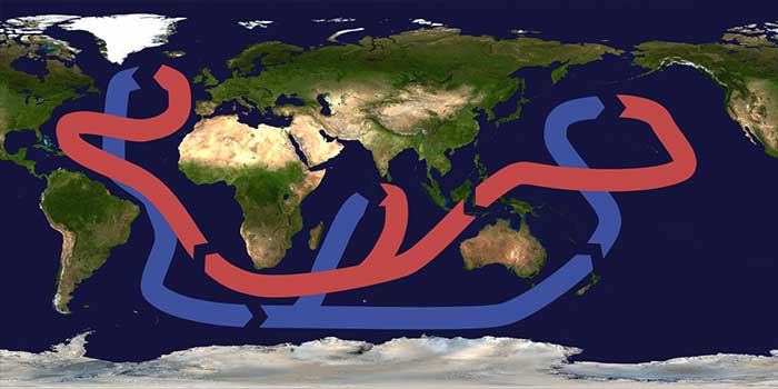 Globales System aus Meeresströmen
